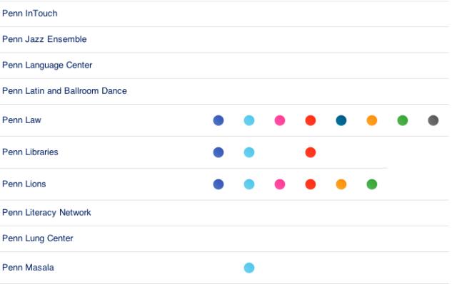 Penn A-Z Directory Screenshot