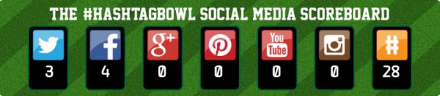 scoreboard-800x177