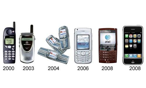 Cellphone_timeline 2