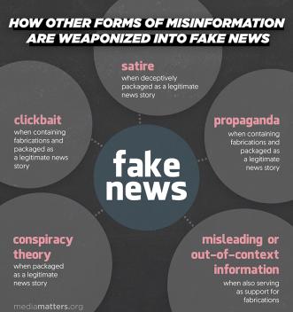 mmsm-misinfo_fakenews_title_2