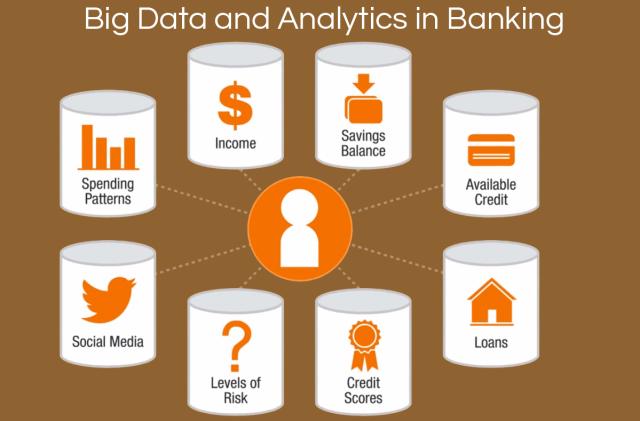 big-data-analytics-banking_0.png