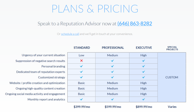 Individual Plans-Pricing
