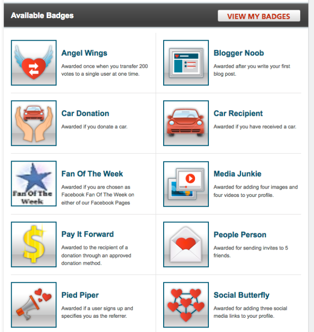 List of badges